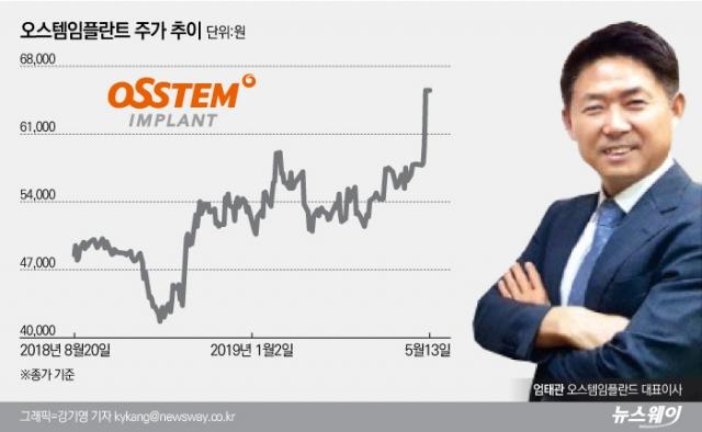 [stock&피플]엄태관 오스템임플란트 대표, 오너 리스크 극복하고 고점 회복 기대