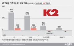 자존심 구긴 정영훈, 강남 신사옥서 '재도약' 나선다