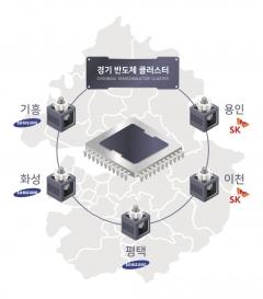 경기도, 삼성·하이닉스 연이은 투자결정에 '경기반도체클러스터 지원안' 마련