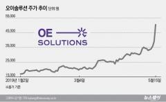 오이솔루션, '5G 투자 수혜 본격화' 전망에 활짝
