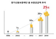 경기신보, 전국 지역신보 최초 '총보증공급 25조원' 돌파