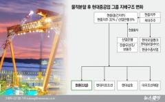 '옥포 실사' 무산된 한국조선해양, 기업결합심사에 '올인'