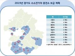 경기도, 올해 수소충전소 16개소 구축…'친환경차 타기 좋은 경기도' 조성 총력