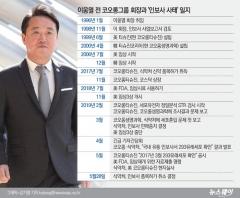 코오롱 야심작 허가 취소…자식잃은 이웅열