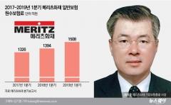 메리츠화재, '제2의 최석윤' 키운다…非보험 전문가 또 영입