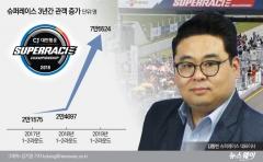 """김동빈 슈퍼레이스 대표 """"'5만 관중' 개척보다 대중화 기여"""""""