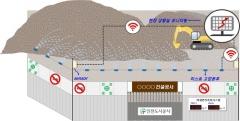 인천도시공사, 미세먼지 저감 위한 사내 아이디어 공모전 개최