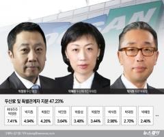 두산, 故박용곤 회장 지분정리···박정원 체제 속도