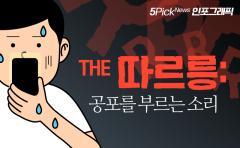 [인포그래픽 뉴스]직장인 열에 아홉이 공감한다는 '○○ 공포'