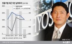 """효성 """"진흥기업 지분매각 안한다""""…경영권 방어 의지도 내비쳐"""