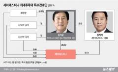 '주식 불공정 거래 의혹' 김기문 제이에스티나 회장은 누구