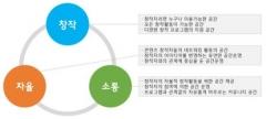 대구웹툰캠퍼스, 오는 18일 개소하고 이현세 교장 특강
