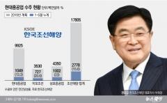"""권오갑 현대重지주 부회장 """"대우조선 '인수' 반드시 성공 확신"""""""