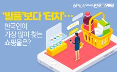 '발품'보다 '터치'…한국인이 가장 많이 찾는 쇼핑몰은?