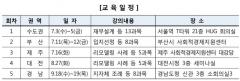 HUG, 사회주택 공급확대 위한 아카데미 개최