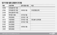 '지주회장 3명·은행장 7명' 임기만료…은행권 '술렁'