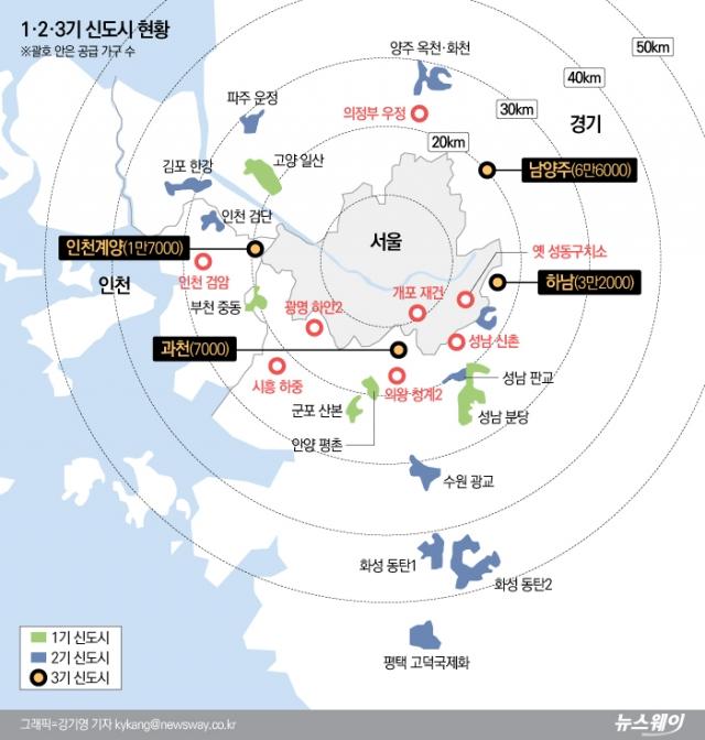 [대한민국 신도시 리포트①] 30년간 졸속 추진···반복되는 흑역사