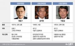 [금융권력 해부⑤]최종구-윤석헌-이동걸, 기묘한 삼각 인맥