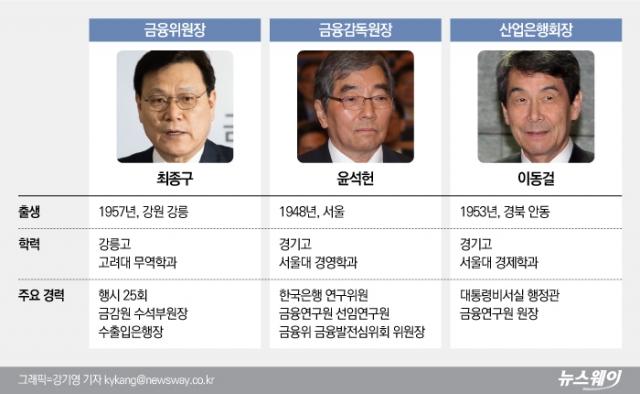 최종구-윤석헌-이동걸, 기묘한 삼각관계