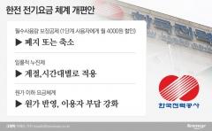"""인상 카드 꺼낸 김종갑 사장…""""원가 이하 판매액만 4조 넘는다"""""""