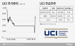 범LG家 구본호, 상폐위기 몰렸던 UCI 투자 '눈길'