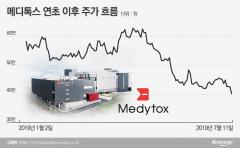 [stock&톡]메디톡스, 경영진 모럴헤저드 논란에 장 중 40만원선 붕괴