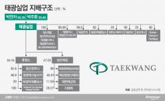 코스피 상장 채비 '盧의 남자' 박연차의 태광실업은 어떤 회사?