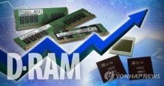 D램 가격, 日 수출규제 후 2주만에 25% 급등