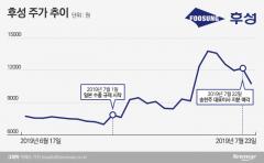 '불화수소株' 후성, 대표 지분매각에 '뚝'