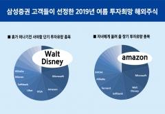 해외주식, 투자자 선호도 1위 종목은 '월트디즈니'