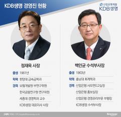 '매각 성과급 최대 45억' KDB생명 정재욱·백인균 투톱 8월 출범