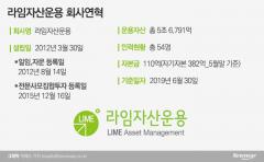 '헤지펀드 1위' 라임자산운용의 민낯