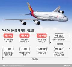 아시아나항공 매각전, 에어서울 '면허취소' 돌발변수 부상