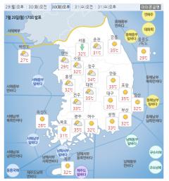 전국 대부분 찜통…서울·경기 소나기
