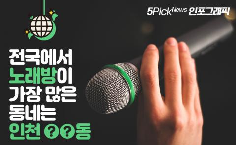 전국에서 노래방이 가장 많은 동네는 인천 ○○동