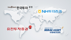 증권업계, 불 붙은 해외투자에 '외국대학 출신 인재 찾기' 활발