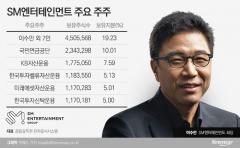 '우호적 투자자' KB자산운용 주주서한에 '적개심'만 드러낸 SM엔터