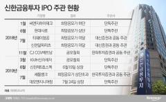 신한금투, 상반기 IPO 실적 '0'…하반기 만회 '절치부심'