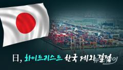 내수 주축 통신·게임·포털 '이상무'