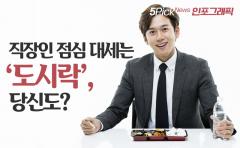 [인포그래픽 뉴스]직장인 점심 대세는 '도시락', 당신도?