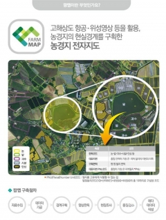 농정원, `농식품 공간데이터 분석·활용대회` 개최