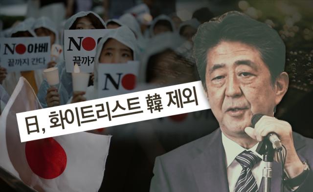 """아베 """"한국, 日취업박람회 재검토하면 韓학생이 곤란할 것"""""""