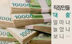 [카드뉴스]직장인들 '대출' 얼마나 늘었나 보니···