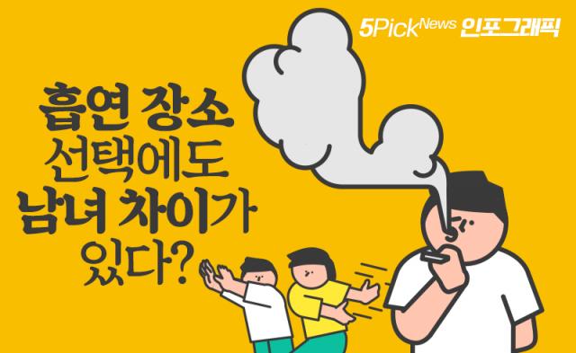 [인포그래픽 뉴스]흡연 장소 선택에도 남녀 차이가 있다?