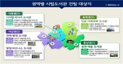 서울시의회 송아량 의원, 도봉구 방학동 '인문·사회과학 특화 도서관' 유치 환영