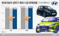 현대차, 유럽·인도서 '신형 i10' 성장카드 투입