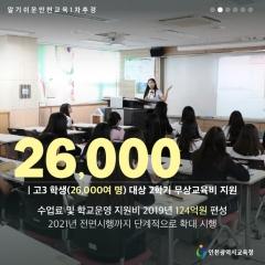 인천시교육청, `알기 쉬운 인천교육 추경` 카드뉴스...한 눈에 쏙