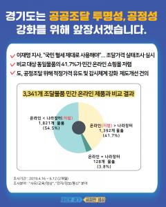"""경기도, 공공조달 일부 물품 '바가지'… """"공정성 강화되야"""""""