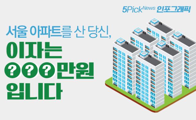 [인포그래픽 뉴스]서울 아파트를 산 당신, 이자는 ○○○만원입니다