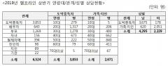 """사감원 """"도박중독 상담 이용자 ↑ 연령 ↓...불법도박 경험자 88%"""""""